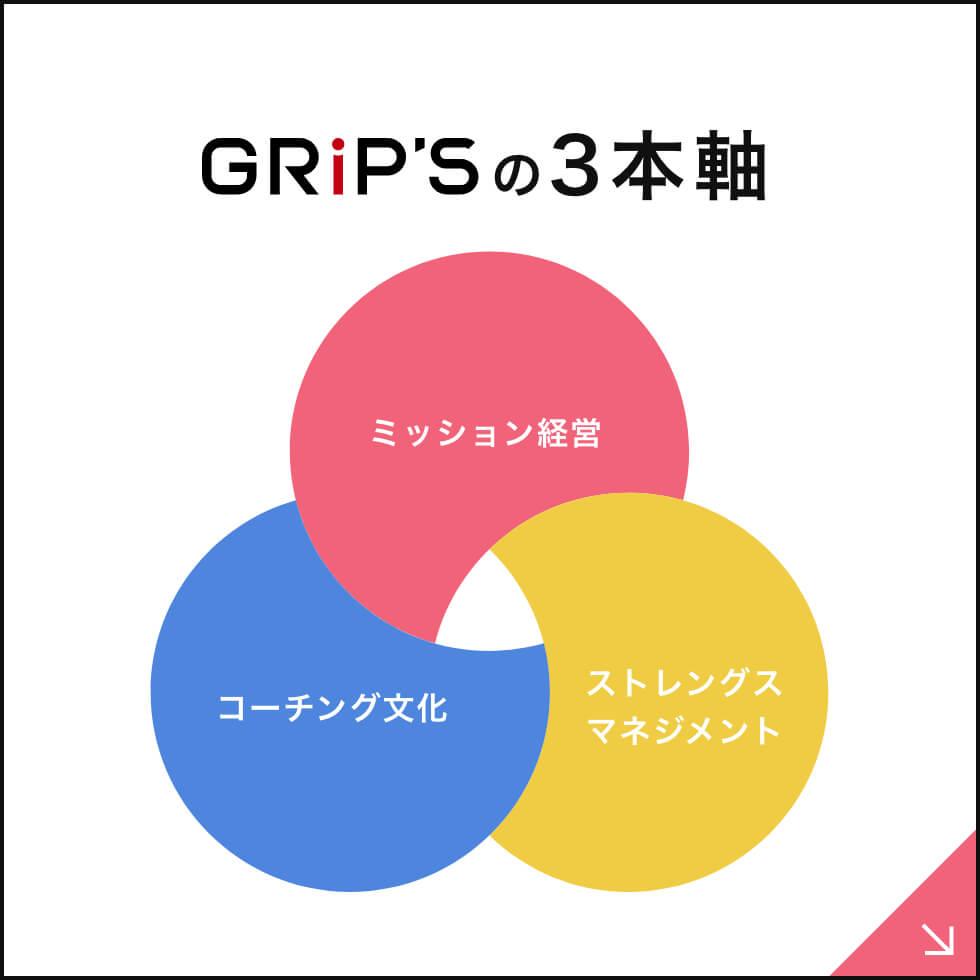 GRiP'Sの3本軸